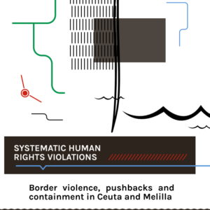 New report on border violence, pushbacks and containment in Ceuta and Melilla
